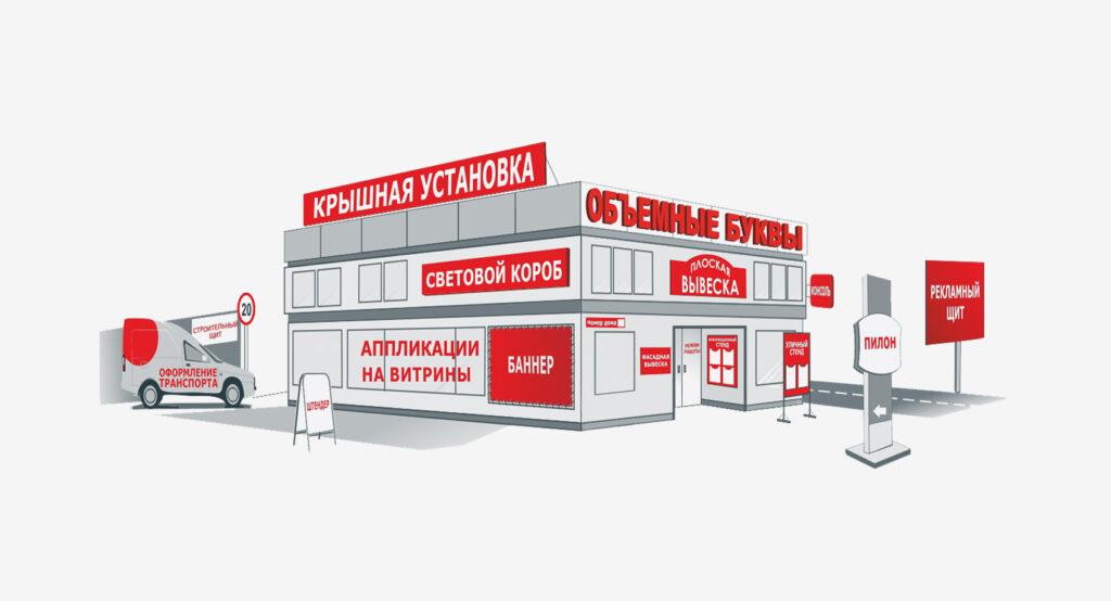 Вывески в Оренбурге